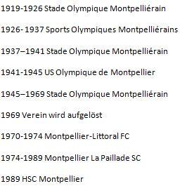 Da es so kompliziert ist, sind die verschiedenen Vereinsnamen noch einmal in einer Liste aufgeführt